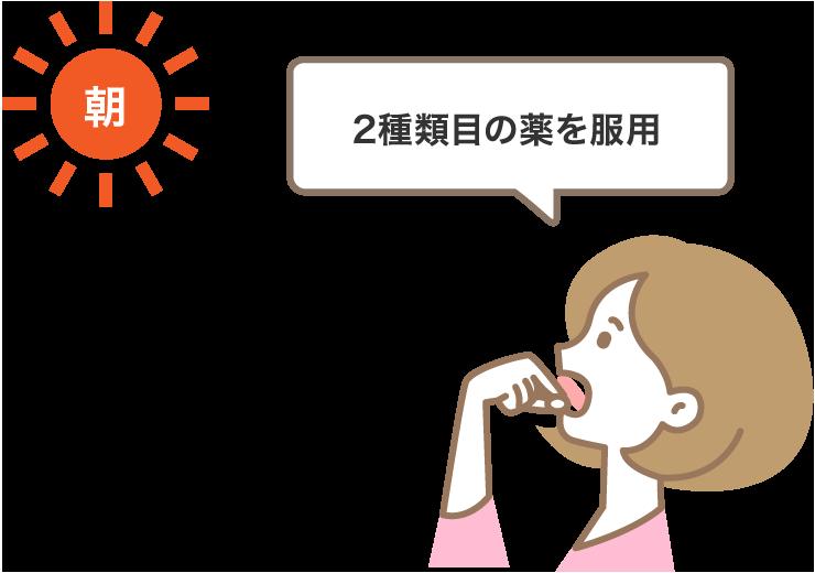 朝:2種類目の薬を服用